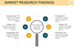 Market Research Findings Template 1 Ppt PowerPoint Presentation Backgrounds