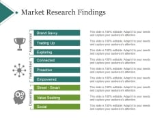 Market Research Findings Template 2 Ppt PowerPoint Presentation Background Images