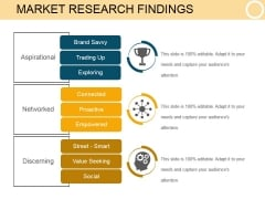 Market Research Findings Template 2 Ppt PowerPoint Presentation Ideas