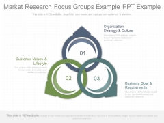 Market Research Focus Groups Example Ppt Example