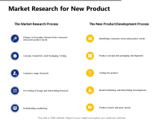 Market Research For New Product Ppt PowerPoint Presentation Styles Demonstration