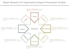 Market Research For Organizations Diagram Presentation Portfolio