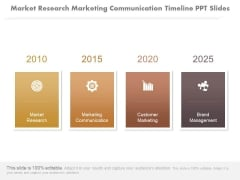 Market Research Marketing Communication Timeline Ppt Slides