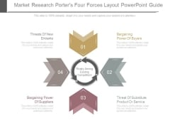 Market Research Porters Four Forces Layout Powerpoint Guide