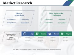 Market Research Ppt PowerPoint Presentation Outline Format