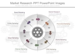 Market Research Ppt Powerpoint Images