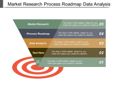 Market Research Process Roadmap Data Analysis Risk Management Ppt PowerPoint Presentation Summary Information