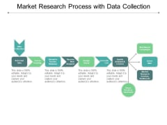 Market Research Process With Data Collection Ppt PowerPoint Presentation Model Gridlines