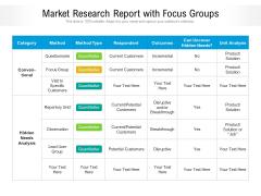 Market Research Report With Focus Groups Ppt PowerPoint Presentation Portfolio Portrait PDF