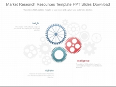 Market Research Resources Template Ppt Slides Download