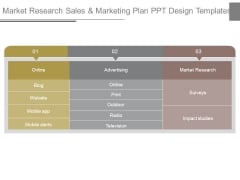 Market Research Sales And Marketing Plan Ppt Design Templates
