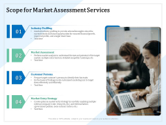Market Research Scope For Market Assessment Services Ppt PowerPoint Presentation Ideas Gridlines PDF