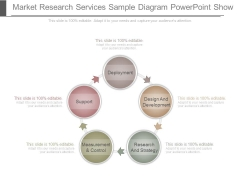 Market Research Services Sample Diagram Powerpoint Show