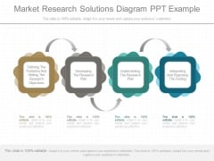 Market Research Solutions Diagram Ppt Example