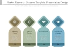 Market Research Sources Template Presentation Design