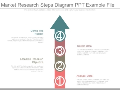 Market Research Steps Diagram Ppt Example File