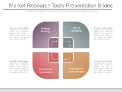 Market Research Tools Presentation Slides