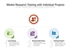 Market Research Training With Individual Projects Ppt PowerPoint Presentation Ideas Portfolio PDF