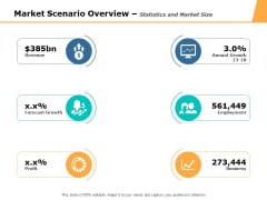 Market Scenario Overview Statistics And Market Size Ppt PowerPoint Presentation Infographic Template Objects