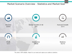 Market Scenario Overview Statistics And Market Size Ppt PowerPoint Presentation Professional Gridlines