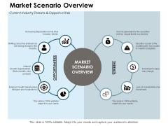 Market Scenario Overview Threats Ppt PowerPoint Presentation Slides Guidelines
