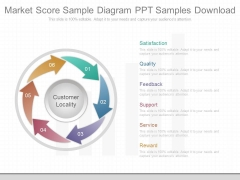 Market Score Sample Diagram Ppt Samples Download