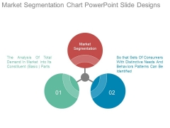 Market Segmentation Chart Powerpoint Slide Designs
