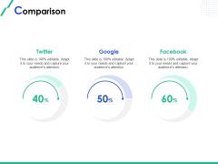 Market Segmentation Comparison Ppt Gallery Slides PDF
