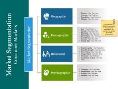 Market Segmentation Consumer Markets Ppt PowerPoint Presentation Pictures