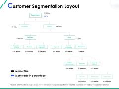Market Segmentation Customer Segmentation Layout Ppt Ideas Display PDF
