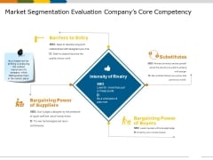 Market Segmentation Evaluation Company S Core Competency Template 1 Ppt PowerPoint Presentation Gallery Smartart