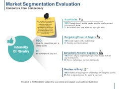 Market Segmentation Evaluation Companys Core Competency Ppt PowerPoint Presentation Ideas Grid