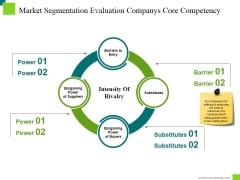 Market Segmentation Evaluation Companys Core Competency Template 1 Ppt PowerPoint Presentation Professional Diagrams