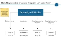 Market Segmentation Evaluation Companys Core Competency Template 1 Ppt PowerPoint Presentation Show Design Ideas