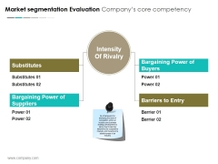 Market Segmentation Evaluation Companys Core Competency Template 1 Ppt PowerPoint Presentation Summary