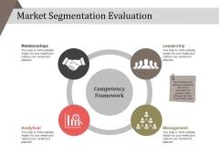 Market Segmentation Evaluation Ppt PowerPoint Presentation Icon Format Ideas