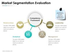 Market Segmentation Evaluation Ppt PowerPoint Presentation Layouts Images