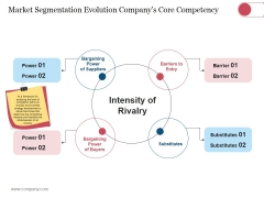 Market Segmentation Evolution Companys Core Competency Template 1 Ppt PowerPoint Presentation Infographics Styles