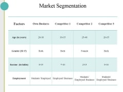 Market Segmentation Ppt PowerPoint Presentation Gallery Example Topics