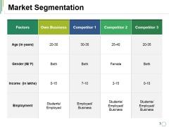 Market Segmentation Ppt PowerPoint Presentation Infographic Template Graphics Download