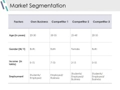 Market Segmentation Ppt PowerPoint Presentation Infographics Background Image