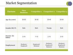 Market Segmentation Ppt PowerPoint Presentation Model Skills