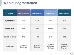 Market Segmentation Ppt PowerPoint Presentation Professional Microsoft