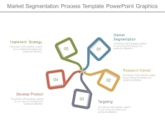 Market Segmentation Process Template Powerpoint Graphics