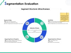 Market Segmentation Segmentation Evaluation Barriers Ppt Inspiration Graphics Tutorials PDF
