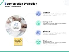 Market Segmentation Segmentation Evaluation Core Ppt Gallery Introduction PDF