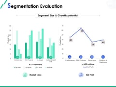 Market Segmentation Segmentation Evaluation Ppt Show Graphics Design PDF