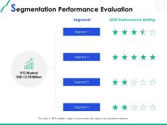 Market Segmentation Segmentation Performance Evaluation Ppt Ideas Rules PDF