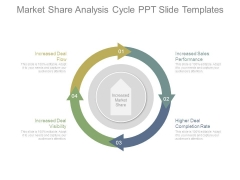 Market Share Analysis Cycle Ppt Slide Templates