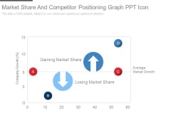 Market Share And Competitor Positioning Graph Ppt Icon